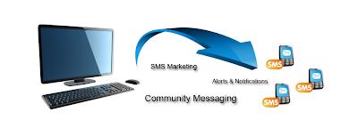 Bulk sms api code provider in Coimbatore, Erode, Tiruppur, Salem