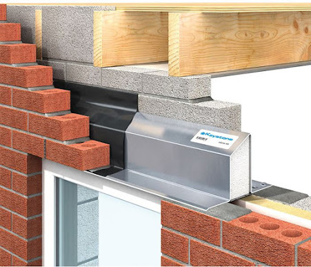 Different ways to choose the best lintels