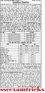Nishantganj Lucknow cut off