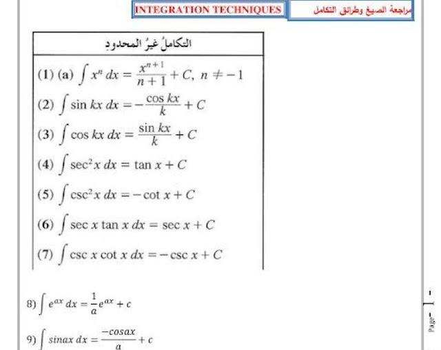 مراجعة الوحدة السابعة طرائق التكامل رياضيات صف ثاني عشر متقدم فصل ثالث