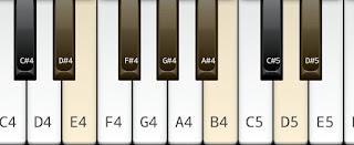 Neapolitan minor scale on key D# or E flat