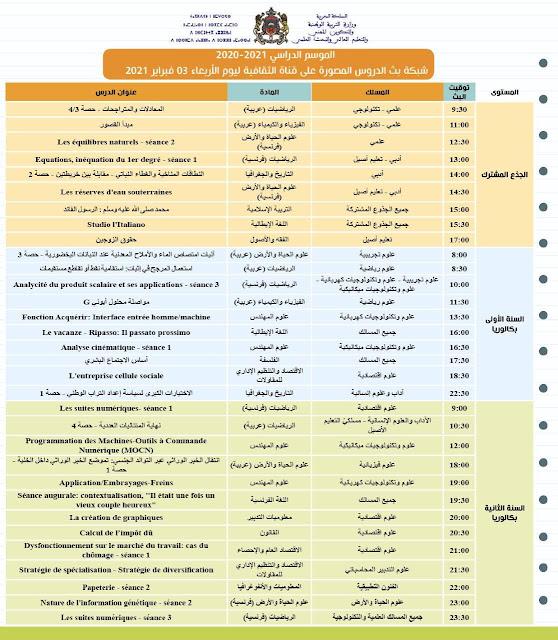شبكة بث الدروس المصورة على قنوات الثقافية والأمازيغية والعيون ليوم الأربعاء 03 فبراير 2021