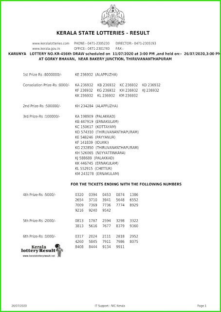 Live: Kerala Lottery Result 11.07.20 Karunya KR-456 Lottery Result