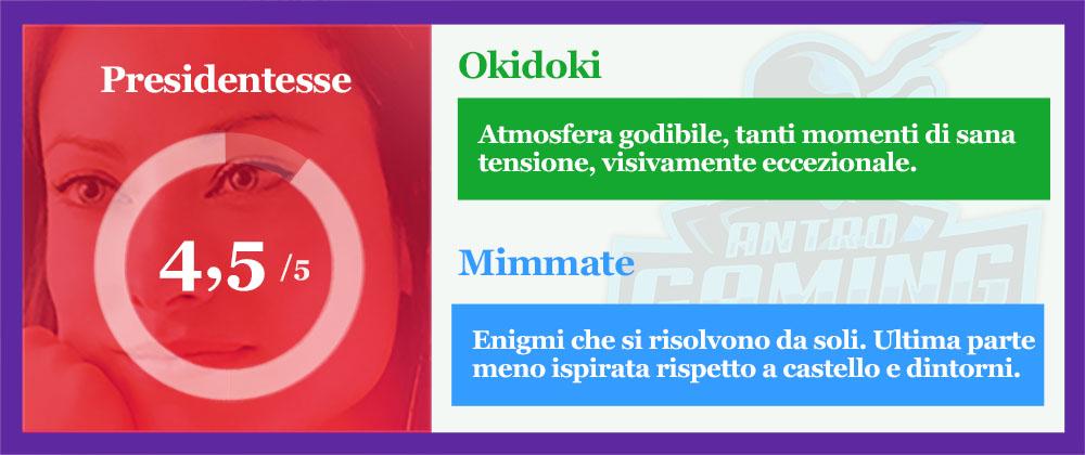 Resident Evil Village recensione voto