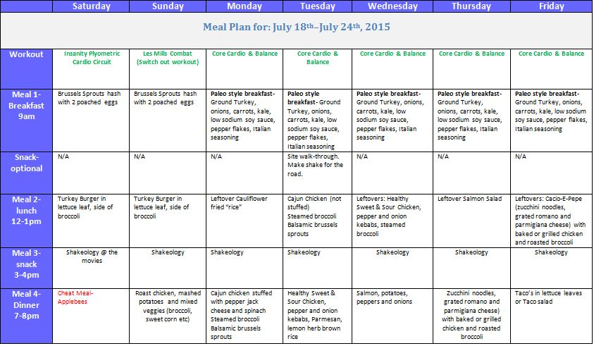 She believed she could, so she did!: Sample Meal Plans