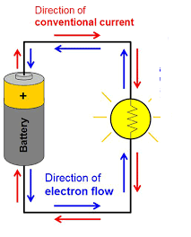 How does current flow in the circuit