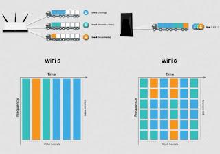 Wireless 6