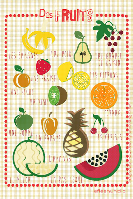 vocabulaire, les fruits, infographie, FLE, Le FLE en un 'clic'