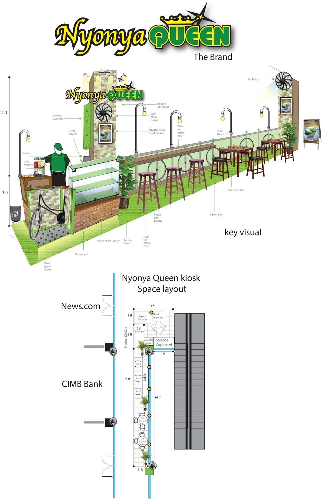 Nyonya Queen Kiosk Design Apr15   konstudio