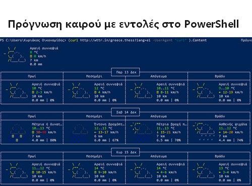 Πρόγνωση του καιρού μέσω της εφαρμογής «Windows PowerShell» (Vol 2)