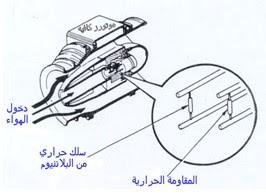 مكونات حساس تدفق كتلة الهواء mass air flow sensor