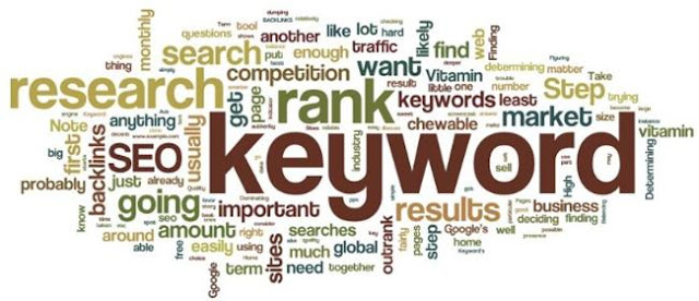 SEO Keyword Dencity
