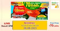 kerala-lottery-result-06-08-2021-nirmal-lottery-results-nr-236-keralalotteriesresults.in