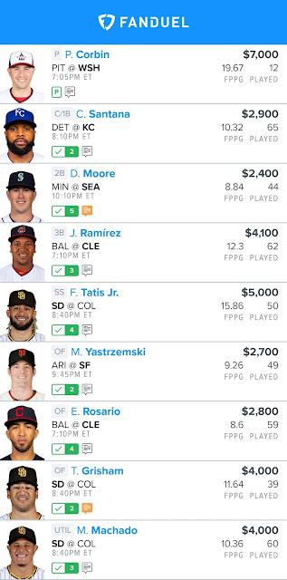 Free Fanduel MLB Lineup 06.15.21