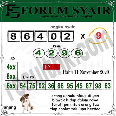 Forum Syair SGP Rabu