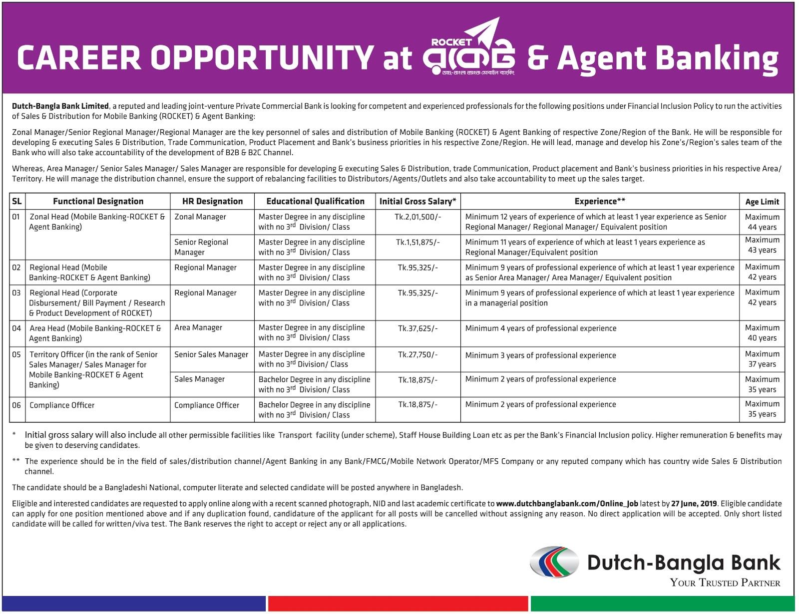 Dutch Bangla Bank Limited Job Circular 2019