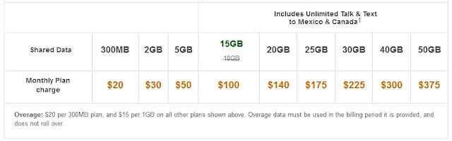 at&t family phone plans