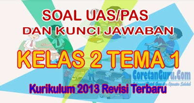 Soal PAS/UAS Kelas 2 Tema 1 Kurikulum 2013 Tahun 2019 dan Kunci Jawaban