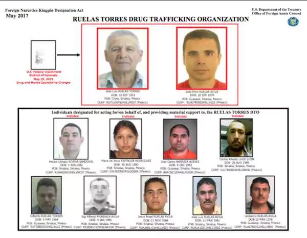 pusieron en lista negra de narcotraficantes a un nuevo