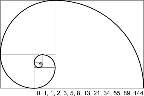 ilustracion de la espiral de fibonacci (fibonnaci sequence), sucesión de fibonacci, secuencia de fibonacci, o también llamada espiral dorada; todo ello con fondo blanco 10