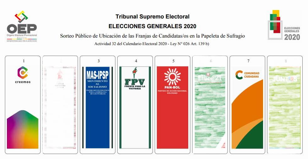 Resultados oficiales de las elecciones presidenciales 2020 en Bolivia