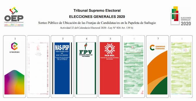 Resultados Oficiales de las Elecciones Presidenciales Bolivia 2020