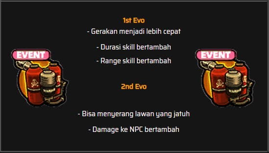 Flamethrower Evolution Lost Saga Indonesia