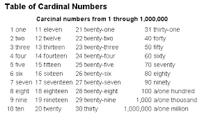 cardinal and ordinal numbers pdf