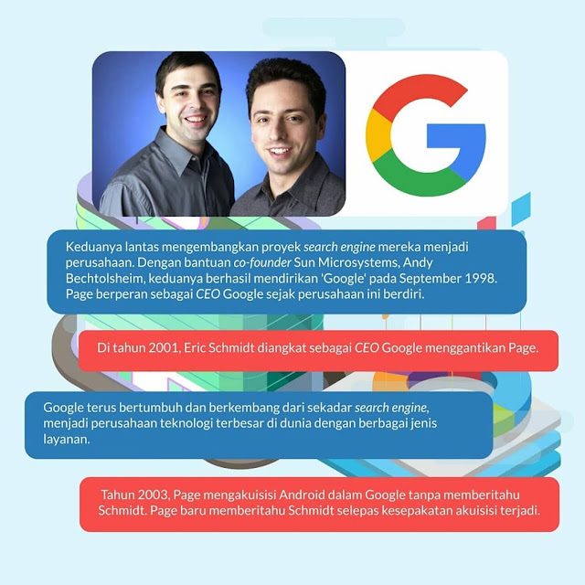 Biografi Larry Page Sang Pendiri Google 2