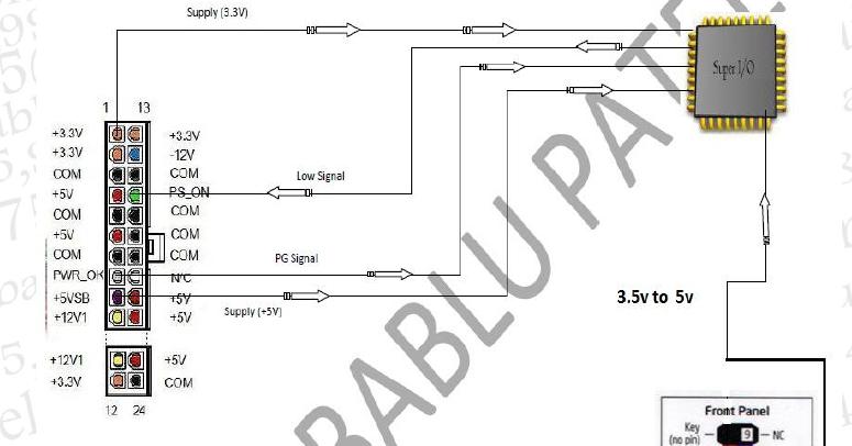 Bablu Notes: Power ON / Trigger Section in Desktop