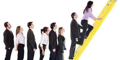 Perencanaan karir dan Kebutuhan Karyawan (SDM)