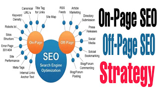 On-Page SEO and Off-page SEO  Strategy