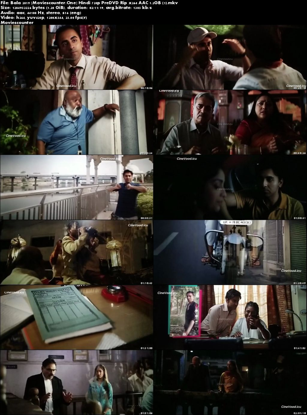 Screen Shots Bala 2019 Hindi HD 720p