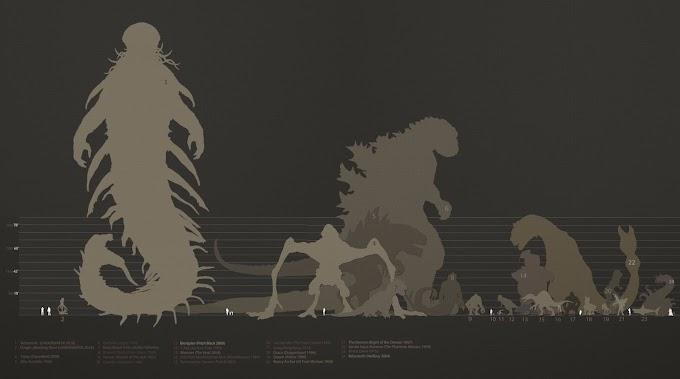 クリステン・スチュワート主演の海底サバイバルのアクション・スリラー「アンダーウォーター」のモンスターは、怪獣王のゴジラよりもデカイ ! !