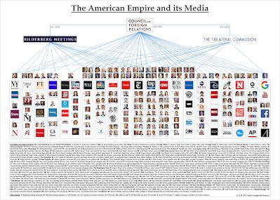 Бенджамин Фулфорд - 07 декабря 2020 года. American-media-empire-300x214