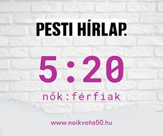 A Pesti Hírlap.hu szerkesztőségében 5:20 a nők és férfiak aránya