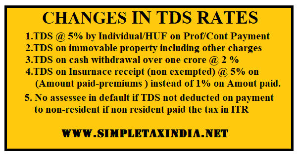 Change In Tds Rates Related Provisions Budget 2019 Simple Tax