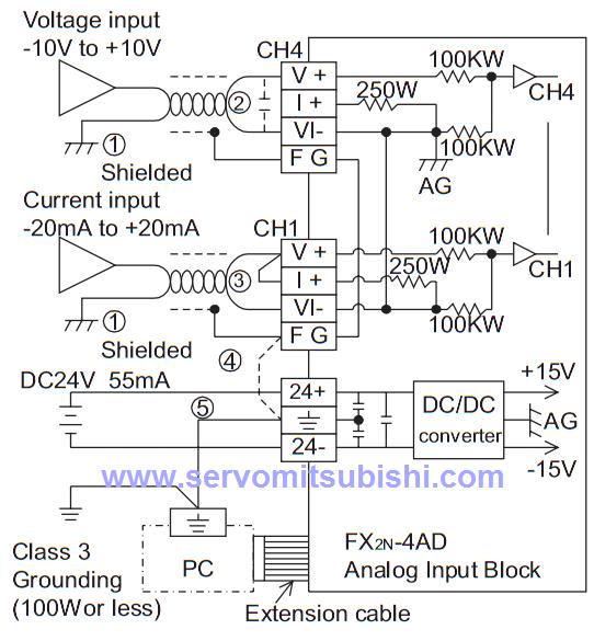 Sơ đồ đấu nối tín hiệu ngõ vào Analog module FX2N-4AD PLC Mitsubishi