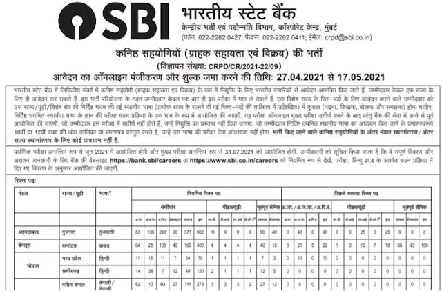 SBI Junior Associates Recruitment 2021 online registration