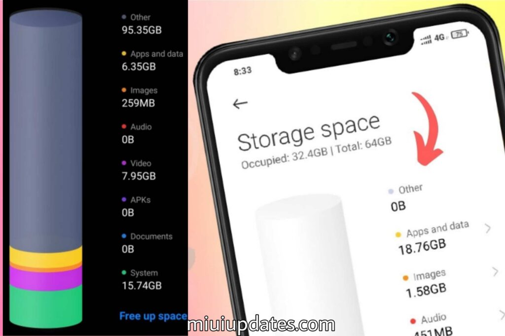 other storage in miui