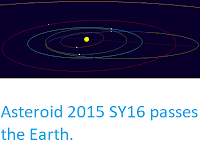 http://sciencythoughts.blogspot.co.uk/2018/02/asteroid-2015-sy16-passes-earth.html