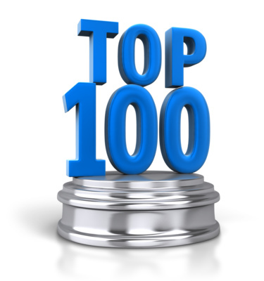 Top 100 Engineering Colleges List In India 20132014