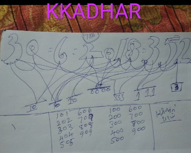 kerala lottery prediction workout karunya kr-352 on 30-06-2018 by KK