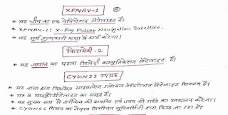 Science Technology Notes in Hindi