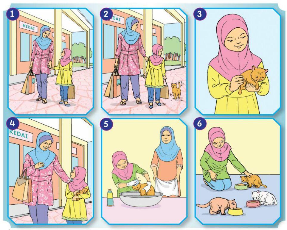 Contoh-contoh Karangan Sekolah Rendah: Cerita: Anak Kucing ...