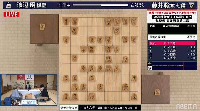 SHOGI AI 各候補手の5手先までの読み筋を表示