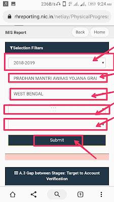 who-to-prodhan-montri-avas-yojana-list-download