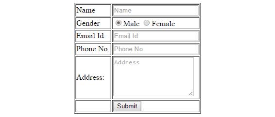 Insert Data using PHP and mySql