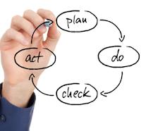 Pengertian Siklus PDCA, Fase, Kelebihan, Kekurangan, dan Contohnya