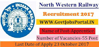 Western Railway Recruitment 2017– 55 Apprentice